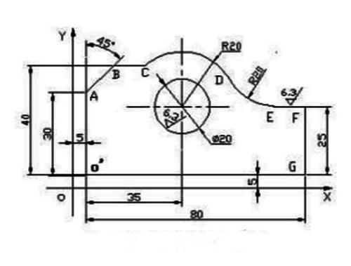 数控铣床编程实例(二)