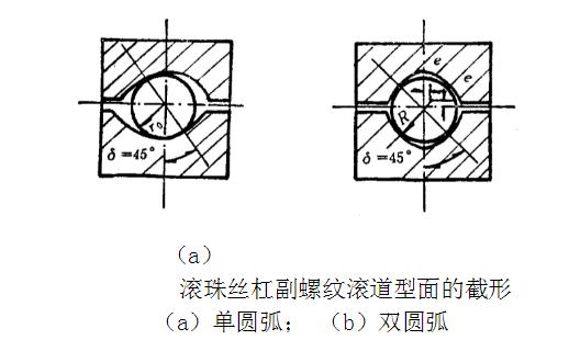 铣床滚珠丝杠副的结构与调整-螺纹滚道型面的形状